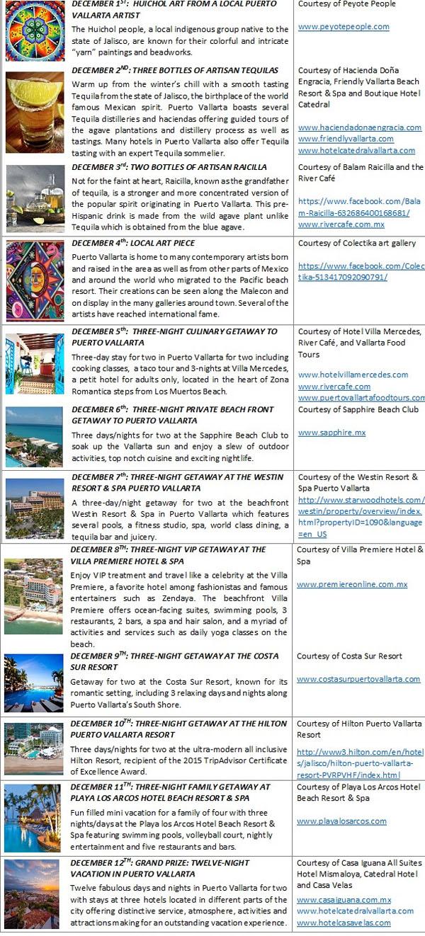Worldmark Palm Springs Resort And Spa